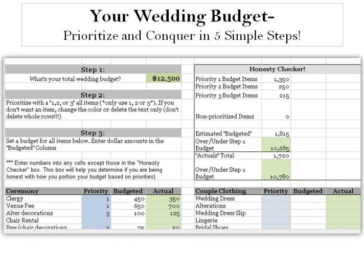 Prioritize first, then conquer your wedding budget without breaking the bank