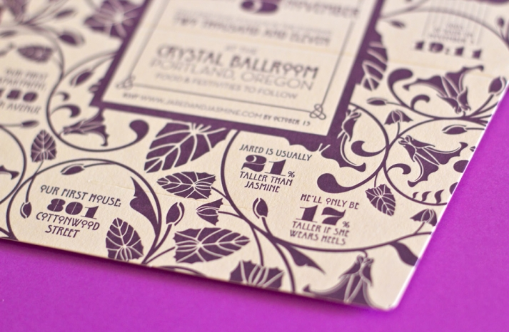 infographic wedding invitations letterpress