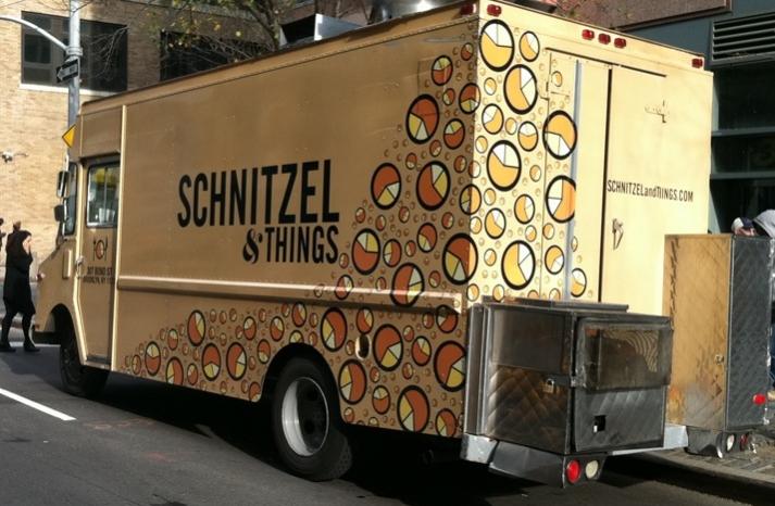 best wedding reception food trucks NYC